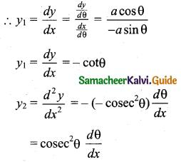 Samacheer Kalvi 11th Business Maths Guide Chapter 5 Differential Calculus Ex 5.9 Q1.2
