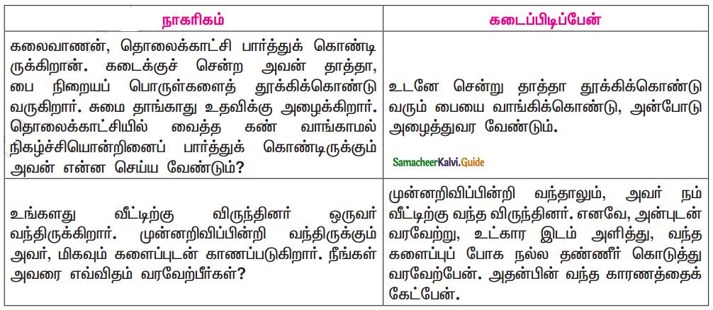 Samacheer Kalvi 11th Tamil Chapter 5.5 பா இயற்றப் பழகலாம் - 4