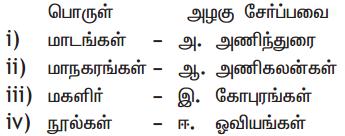 Samacheer Kalvi 11th Tamil Guide Chapter 1.3 நன்னூல் பாயிரம் - 1