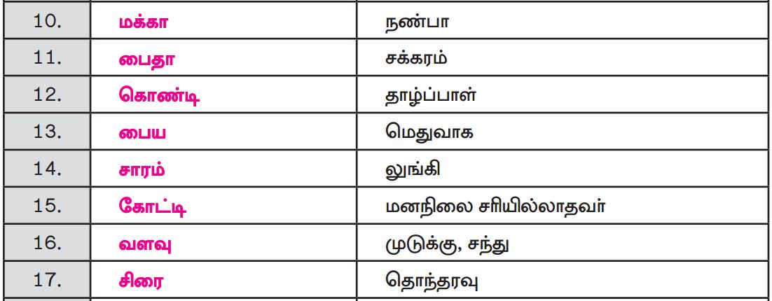 Samacheer Kalvi 12th Tamil Guide Chapter 2.5 நால்வகைப் பொருத்தங்கள் 6