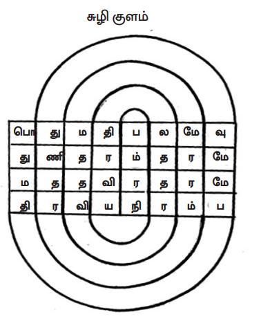 Samacheer Kalvi 12th Tamil Guide Chapter 3.5 பொருள் மயக்கம் 3
