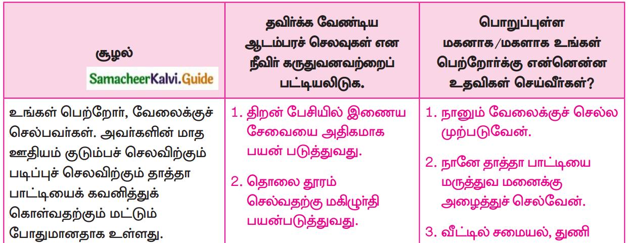 Samacheer Kalvi 12th Tamil Guide Chapter 3.5 பொருள் மயக்கம் 5