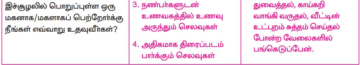 Samacheer Kalvi 12th Tamil Guide Chapter 3.5 பொருள் மயக்கம் 6