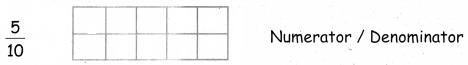 Samacheer Kalvi 4th Maths Guide Term 2 Chapter 6 Fractions Ex 6.3 9