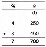 Samacheer Kalvi 5th Maths Guide Term 2 Chapter 4 Measurements Ex 4.1 1