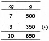 Samacheer Kalvi 5th Maths Guide Term 2 Chapter 4 Measurements Ex 4.1 17