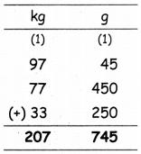 Samacheer Kalvi 5th Maths Guide Term 2 Chapter 4 Measurements Ex 4.1 3