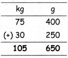 Samacheer Kalvi 5th Maths Guide Term 2 Chapter 4 Measurements Ex 4.1 4