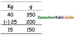 Samacheer Kalvi 5th Maths Guide Term 2 Chapter 4 Measurements Ex 4.1 5