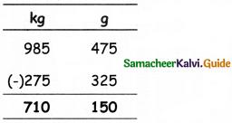 Samacheer Kalvi 5th Maths Guide Term 2 Chapter 4 Measurements Ex 4.1 7
