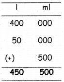 Samacheer Kalvi 5th Maths Guide Term 2 Chapter 4 Measurements Ex 4.2 1