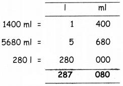 Samacheer Kalvi 5th Maths Guide Term 2 Chapter 4 Measurements Ex 4.2 3