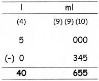 Samacheer Kalvi 5th Maths Guide Term 2 Chapter 4 Measurements Ex 4.2 6