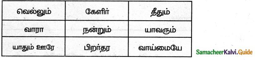 Samacheer Kalvi 6th Tamil Guide Chapter 8.5 பெயர்ச்சொல் 1