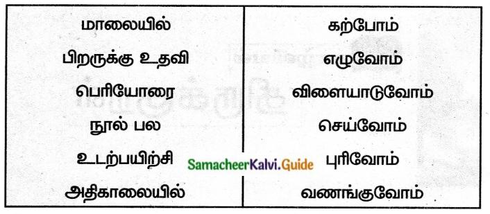 Samacheer Kalvi 6th Tamil Guide Chapter 8.5 பெயர்ச்சொல் 2