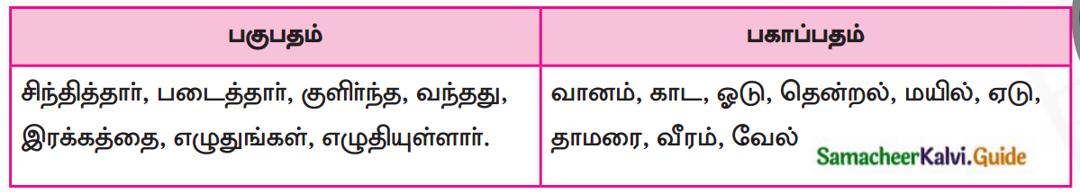 Samacheer Kalvi 7th Tamil Guide Chapter 5.5 ஒரெழுத்து ஒருமொழி, பகுபதம், பகாப்பதம் 1