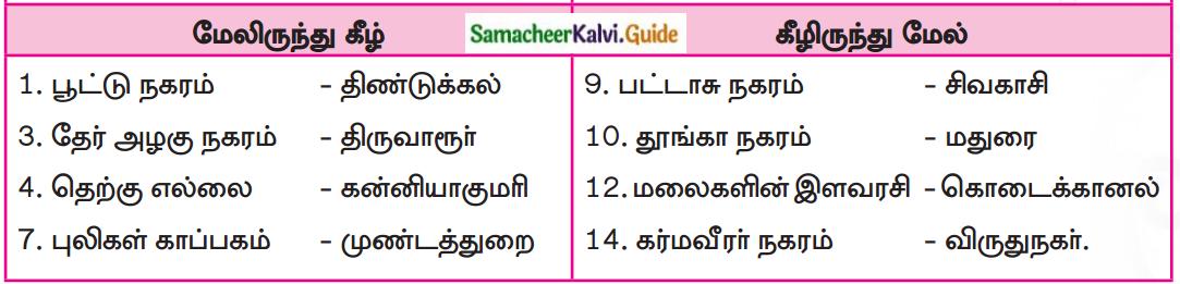 Samacheer Kalvi 7th Tamil Guide Chapter 7.5 அணி இலக்கணம் 6