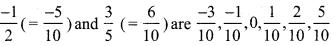Samacheer Kalvi 8th Maths Book Answers Chapter 1 Numbers Ex 1.1 18