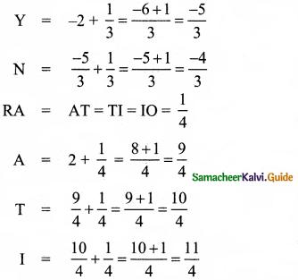Samacheer Kalvi 8th Maths Book Answers Chapter 1 Numbers Ex 1.1 5