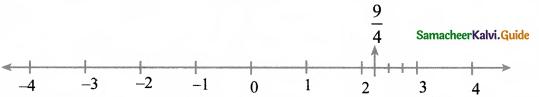 Samacheer Kalvi 8th Maths Book Answers Chapter 1 Numbers Ex 1.1 6