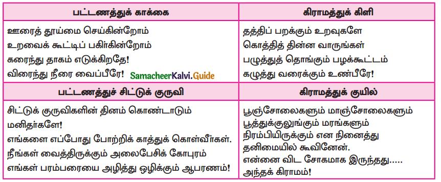 Samacheer Kalvi 9th Tamil Guide Chapter 2.2 பட்டமரம் - 2