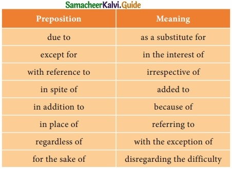 Samacheer Kalvi 10th English Guide Prose Chapter 2 The Night the Ghost Got in
