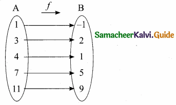 Samacheer Kalvi 10th Maths Guide Chapter 1 Relations and Functions Additional Questions 1
