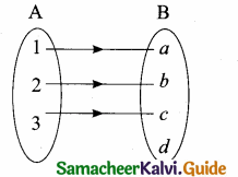 Samacheer Kalvi 10th Maths Guide Chapter 1 Relations and Functions Ex 1.3 5