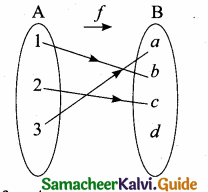 Samacheer Kalvi 10th Maths Guide Chapter 1 Relations and Functions Ex 1.3 9