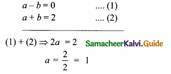 Samacheer Kalvi 10th Maths Guide Chapter 1 Relations and Functions Ex 1.4 15