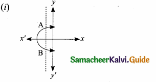 Samacheer Kalvi 10th Maths Guide Chapter 1 Relations and Functions Ex 1.4 5
