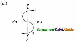 Samacheer Kalvi 10th Maths Guide Chapter 1 Relations and Functions Ex 1.4 7