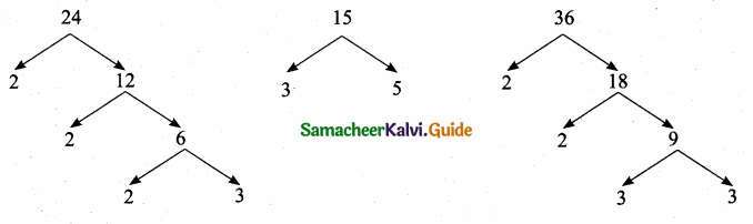 Samacheer Kalvi 10th Maths Guide Chapter 2 Numbers and Sequences Ex 2.2 6