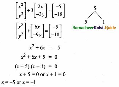 Samacheer Kalvi 10th Maths Guide Chapter 3 Algebra Additional Questions 74