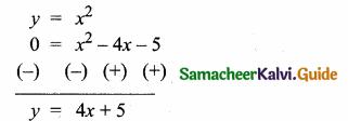 Samacheer Kalvi 10th Maths Guide Chapter 3 Algebra Additional Questions 84