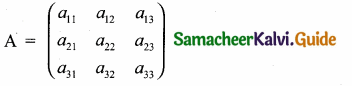 Samacheer Kalvi 10th Maths Guide Chapter 3 Algebra Ex 3.16 5