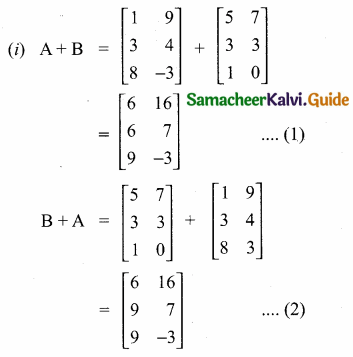 Samacheer Kalvi 10th Maths Guide Chapter 3 Algebra Ex 3.17 2