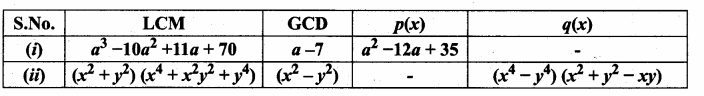 Samacheer Kalvi 10th Maths Guide Chapter 3 Algebra Ex 3.3 8