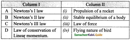 Samacheer Kalvi 10th Science Guide Chapter 1 Laws of Motion 1