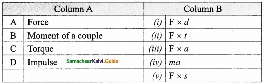 Samacheer Kalvi 10th Science Guide Chapter 1 Laws of Motion 10