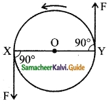 Samacheer Kalvi 10th Science Guide Chapter 1 Laws of Motion 11