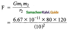 Samacheer Kalvi 10th Science Guide Chapter 1 Laws of Motion 15