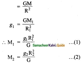 Samacheer Kalvi 10th Science Guide Chapter 1 Laws of Motion 17