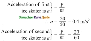 Samacheer Kalvi 10th Science Guide Chapter 1 Laws of Motion 19