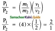 Samacheer Kalvi 10th Science Guide Chapter 1 Laws of Motion 6