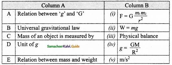 Samacheer Kalvi 10th Science Guide Chapter 1 Laws of Motion 7