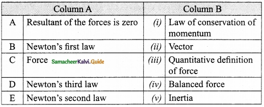Samacheer Kalvi 10th Science Guide Chapter 1 Laws of Motion 8