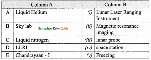 Samacheer Kalvi 10th Science Guide Chapter 1 Laws of Motion 9