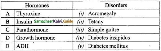 Samacheer Kalvi 10th Science Guide Chapter 16 Plant and Animal Hormones 3