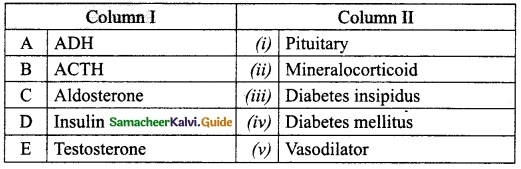 Samacheer Kalvi 10th Science Guide Chapter 16 Plant and Animal Hormones 6